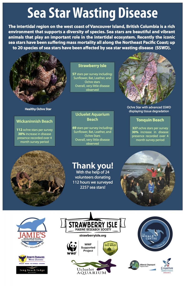 Sea Star Monitoring Project Poster